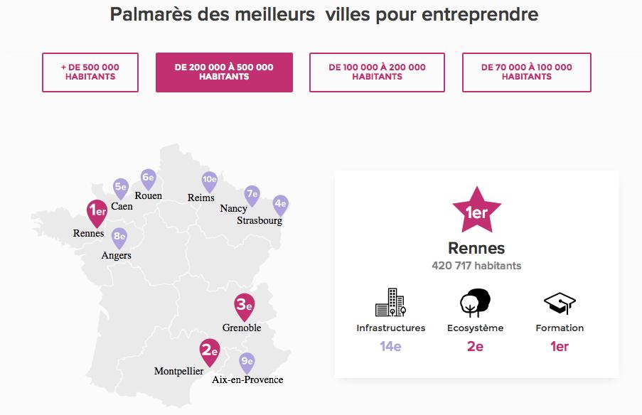 Rennes-ville-entreprendre-express
